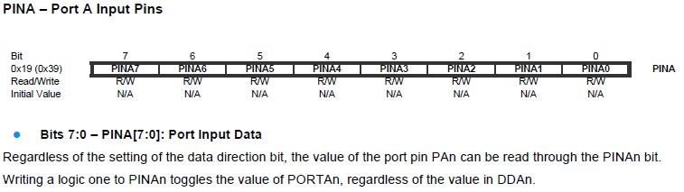 En PINA leemos el valor de los pines de entrada.