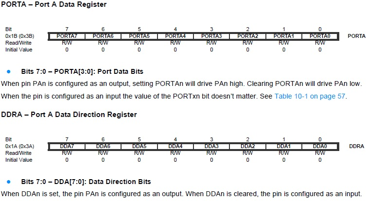 Registros salidas digitales PORTA.