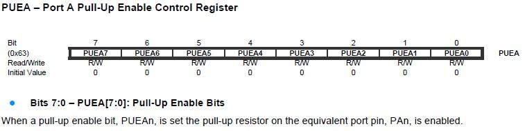 PUEA activa o desactiva las resistencias de pull-up de cada pin.