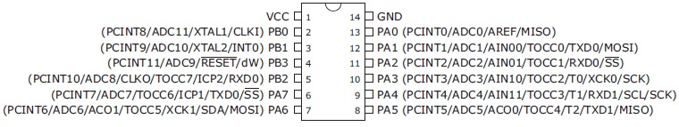 ATtiny841 pin out diagram.