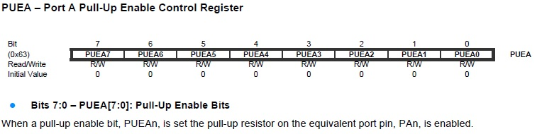 PUEA activates or deactivates the internal pull-up resistors at each pin.
