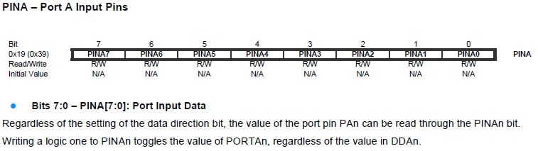 PINA contains the readings of the input values.